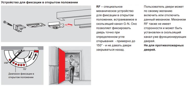 Устройство доводчика дверей